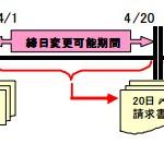 請求区分変更対応(締日・消費税)